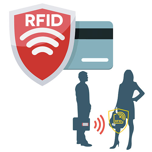 What Is RFID Blocking? Should A Wallet Have This Feature